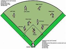 Baseball Position Template Baseball Field Diagram With Cliparts Co
