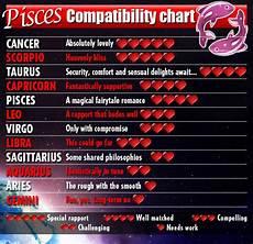 Leo Capricorn Compatibility Chart Love Horoscopes 2014 For Water Signs Cancer Scorpio