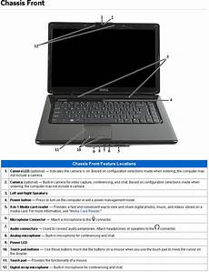 Dell Inspiron Red Light Have Dell Inspiron Laptop 1545 With A Blinking Front Panel