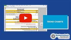 Employee Performance Scorecard Template Excel Scorecard Excel Template Youtube