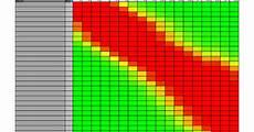 Poe Exp Efficiency Chart Poe Exp Efficiency Chart V2 1 0 0 By Ebonmourn Xlsx
