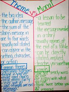 Themes Message Theme Vs Moral Anchor Chart Reading Anchor Charts