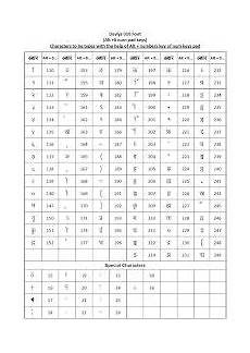 Keyboard Hindi Typing Complete Chart Image Result For Keyboard Hindi Typing Complete Chart