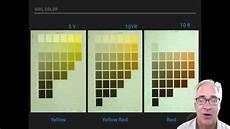 Munsell Chart Munsell Soil Color Chart Youtube