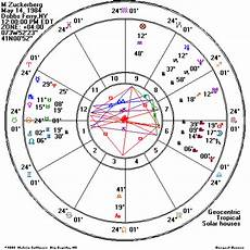 Bill Gates Astro Chart Zuckerberg Jobs Amp Gates Cerena Childress Astrologer