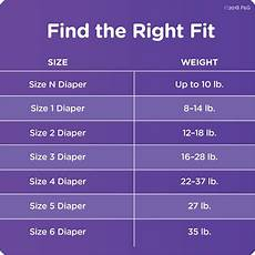 Luvs Size Chart Size 6 Diapers Information Amp Reviews Luvs Diapers