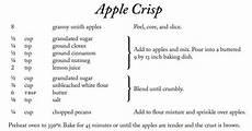 Standard Form Recipe Cookbook New Takes On Recipe Format Seasoned Advice