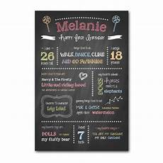 Chalkboard Template For Word First Birthday Chalkboard Template Squijoo Com