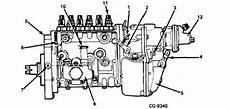 Figure 1 Robert Bosch Model Mw Fuel Injection Pump