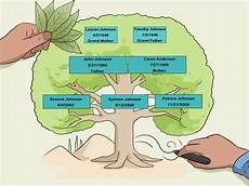 Framily Tree How To Design A Family Tree With Pictures Wikihow