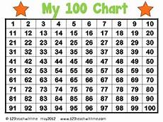100 Board Chart 100 Chart Clipart Free Download Clip Art Free Clip Art