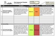Risk Management Template Risk Assessment Template Tools4dev