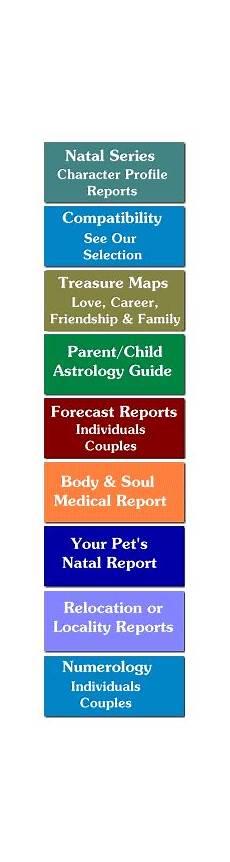 Birth Chart 0800 Weekly Horoscope For Taurus
