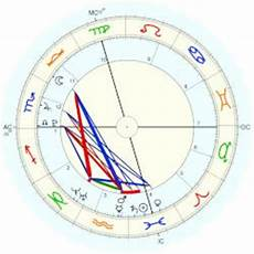 Justin Theroux Birth Chart Justin Bieber Horoscope For Birth Date 1 March 1994 Born