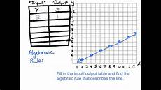 Tables And Graphs Input Output Tables With Graphs Youtube