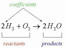 Chemical Equation For Water District 4 Stoichiometry And Solution 34th Annual