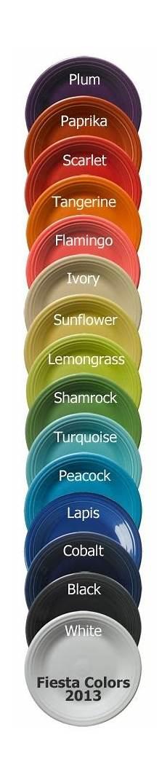 Fiesta Dishes Color Chart Pin By Proffitt On Fiestaware Pinterest