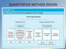 Advantages Of Quantitative Research Design Quantitative Qualitive And Mixed Research Designs