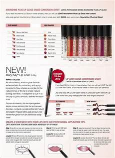 Mary Lip Gloss Conversion Chart Bits N Pieces On Life Great New Products For Spring 2012