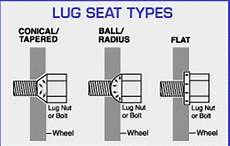 Lug Nut Thread Size Chart 39 Best Why Not Nuts Bolts Washers Images On Pinterest