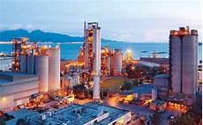 Cement Factory Impacts Of Greenhouse Gas Regulations On The Industrial