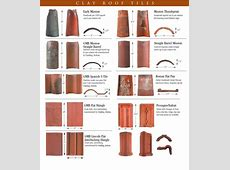 Types Of Roof Tiles Pdf Red Clay Floor Tile Home Decor House Design Prices Pictures Spanish