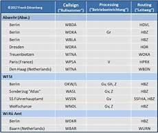 Cma Adjustments Chart Feld Hell Markings