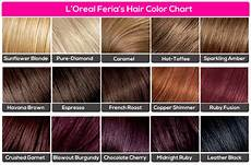 Hair Dye Colour Chart 3 Amazing Hair Colour Charts From Your Most Trusted Hair