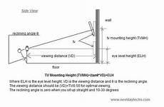 Wall Mount Tv Height Chart Tv Height Calculator Wall Mounted Tv Tv Height Mounted Tv