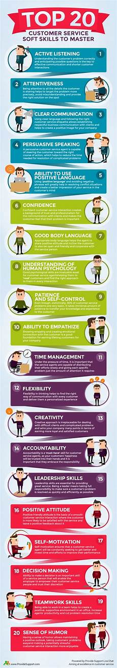 Customer Service Skills List 9 Customer Service Skills That Are Crucial For A Positive