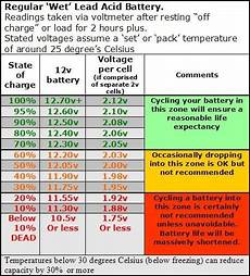 12v Agm Battery Voltage Chart Toyota Corolla Questions The Reasons For Battery Voltage