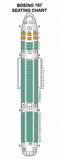 American Airlines 747 Seating Chart Twa Trans World Airlines Boeing 747 100 From The Early