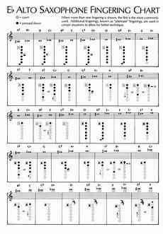 Eb Alto Sax Chart5 J With Images Saxophone