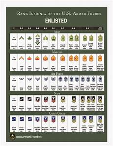 Army Officer Chart Leftbanker Rank Offenses Military Insignia Explained To