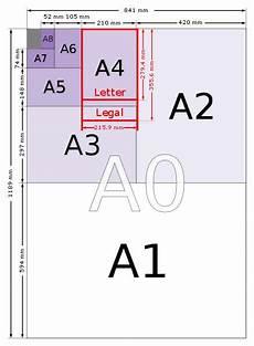A7 Size Paper A Paper Sizes A0 A1 A2 A3 A4 A5 A6 A7 A8 A9 A10