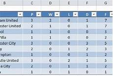 Tournament Spreadsheet Template Create A Sports League Table Generator In Excel Excel