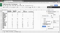 Google Sheets Multiple Charts Google Sheets Create Pivot Tables And Charts Youtube