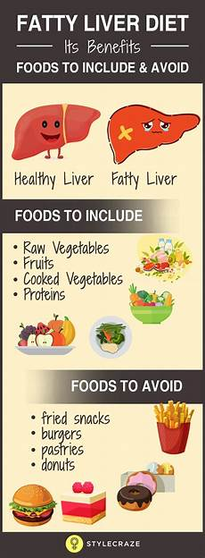 evidence based fatty liver diet diet plan and foods to