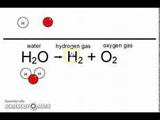Chemical Equation For Water Balancing Water Equation Youtube