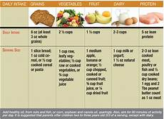 Diet Chart For Mother Packing A Diet Punch