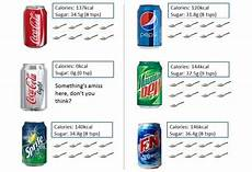 How Much Sugar In Alcoholic Drinks Chart Drinks That Might Have More Sugar Than Coke Healthworks