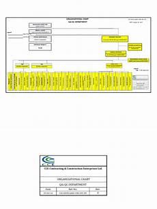 Bir Organizational Chart 2017 9 Organizational Chart 24 August 2017