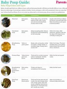 Infant Bowel Movement Color Chart Baby Guide Colors And Types
