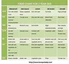 2 Year Old Food Chart Free Printable Food Chart For 2 Year Old