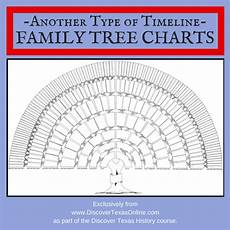 Different Types Of Family Tree Charts Family Tree Charts Another Type Of Timeline