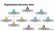 Hierarchy Chart By Akvelon Flat Design Templates Powerpoint Org Chart