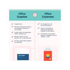 Office Expense Categories Office Expenses Vs Supplies What S The Difference