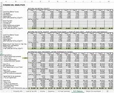 Rental Property Financial Model Rental Income Property Analysis Excel Spreadsheet