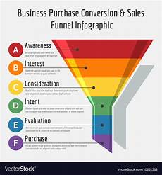 Sales Funnel Templates Sales Funnel Infographic Royalty Free Vector Image