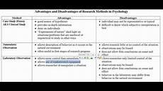 Advantages Of Quantitative Research Design Advantages And Disadvantages Of Research Methods Youtube